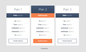 Flat Free Responsive Pricing Table PSD